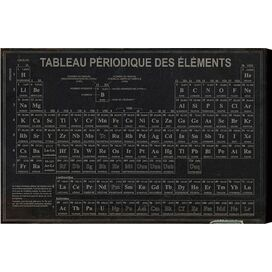 Tableau Periodique Canvas Print, Oliver Gal