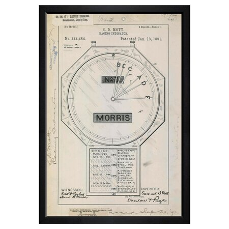 Motts Racing Indicator 1891 Framed Print