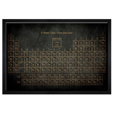 Hatcher & Ethan Periodic Table Framed Print